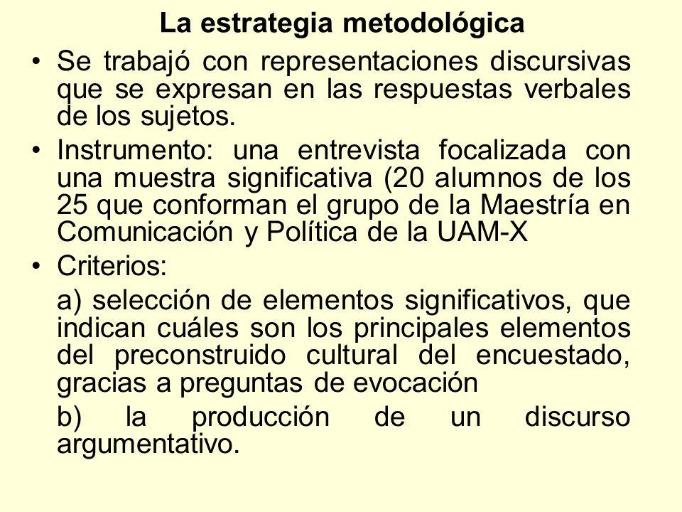 La estrategia metodológica Se trabajó con representaciones discursivas que se expresan en las respuestas verbales de los sujetos. Instrumento: una ent