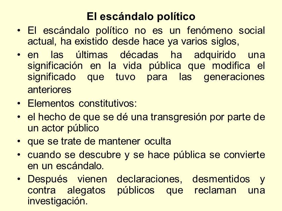 ESCÁNDALO POLÍTICO MEDIOS DE COMUNICACIÓN VISIBILIDAD COYUNTURA POLÍTICA ESFERA PÚBLICA NORMAS Y VALORES TRANSGRESIÓN Y OCULTAMIENTO REPUTACIÓN DESAPROBACIÓN PÚBLICA POLÍTICA REVELACIÓN COMPONENTES BÁSICOS DEL ESCÁNDALO POLÍTICO