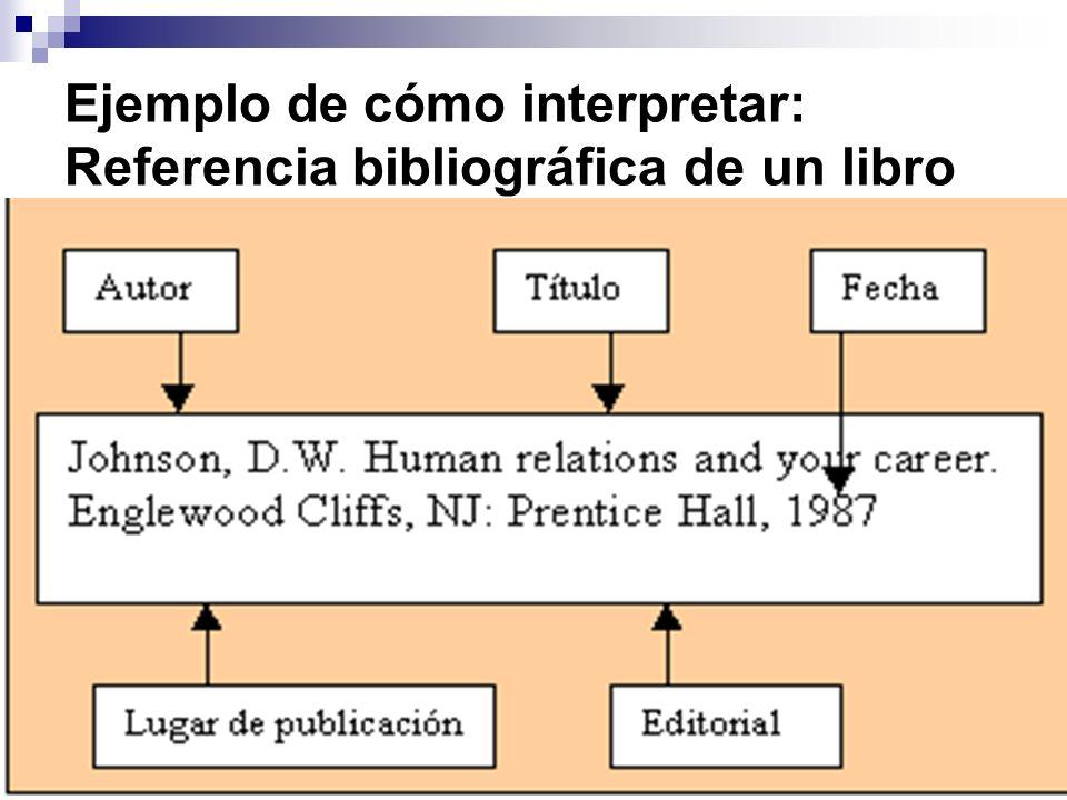 Ejemplo de cómo interpretar: Referencia bibliográfica de un libro