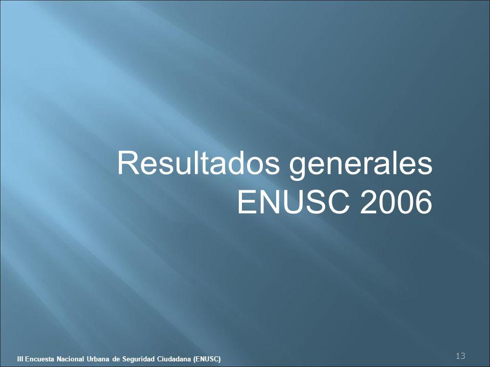 DE CHILELAS ESTADÍSTICAS III Encuesta Nacional Urbana de Seguridad Ciudadana (ENUSC) Procesamiento Procesamiento de la información 20 analistas y revisores validaron la consistencia de los datos.