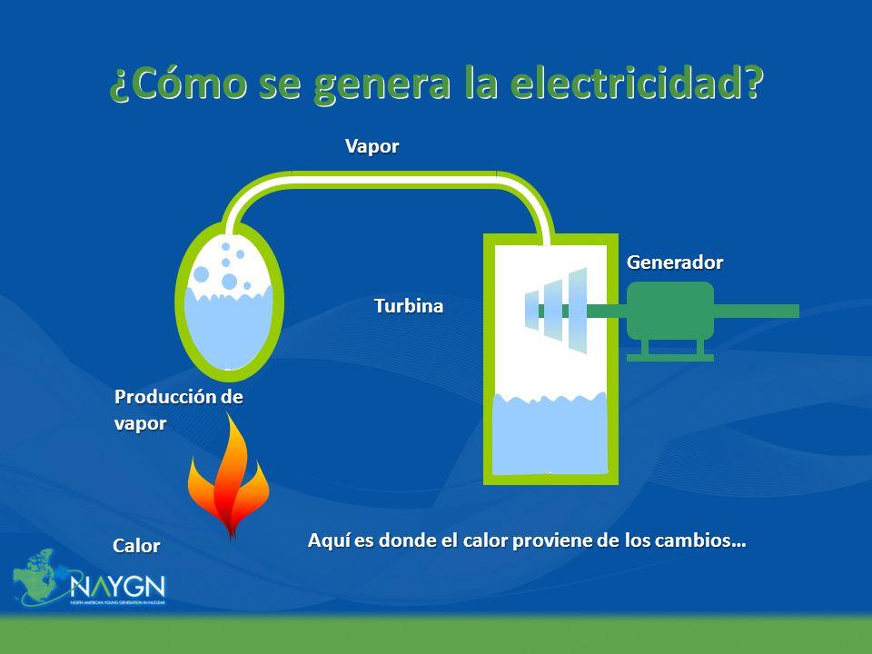 ¿Cómo se genera la electricidad? Producción de vapor VaporTurbina Generador Calor Aquí es donde el calor proviene de los cambios…