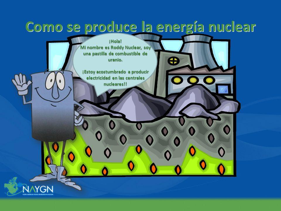 Como se produce la energía nuclear ¡Hola! Mi nombre es Roddy Nuclear, soy una pastilla de combustible de uranio. ¡Estoy acostumbrado a producir electr