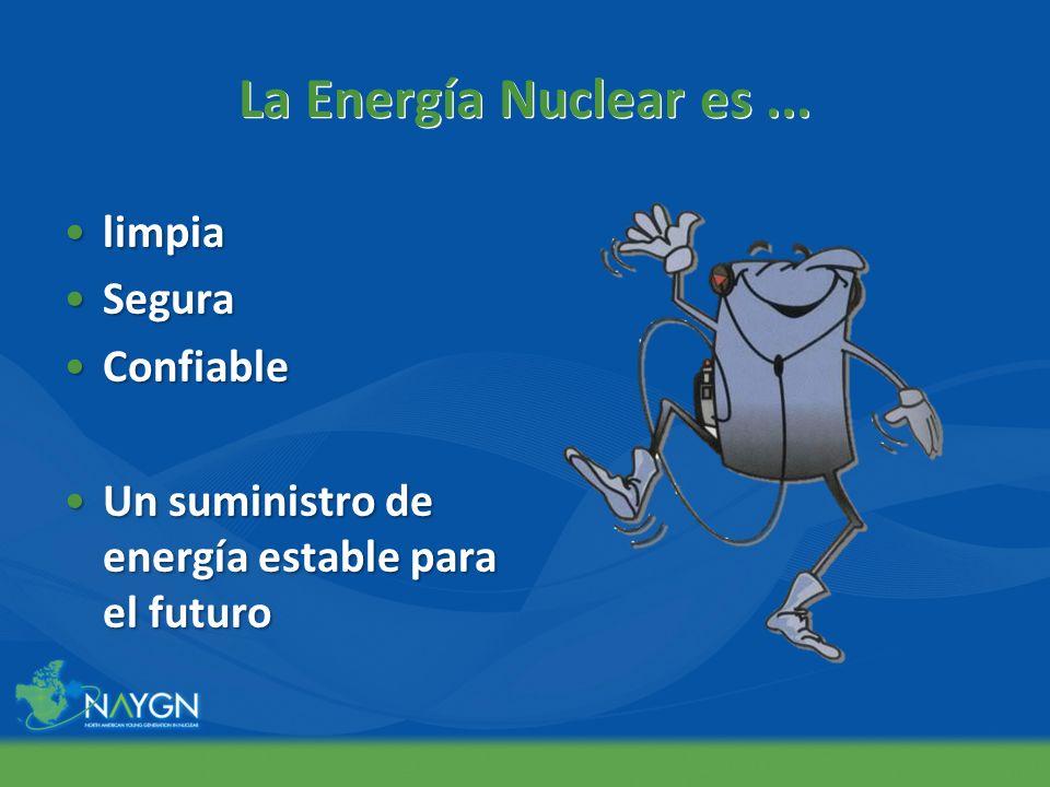 La Energía Nuclear es... limpialimpia SeguraSegura ConfiableConfiable Un suministro de energía estable para el futuroUn suministro de energía estable