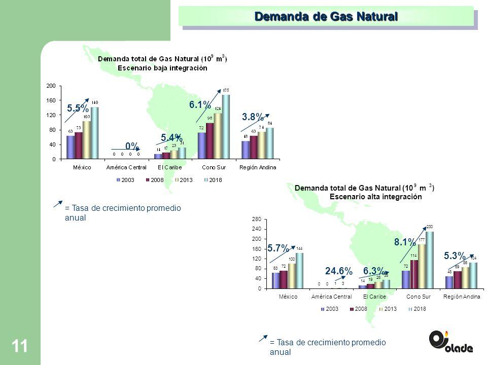 11 Demanda de Gas Natural 5.5% 5.4% 6.1% 3.8% 0% = Tasa de crecimiento promedio anual