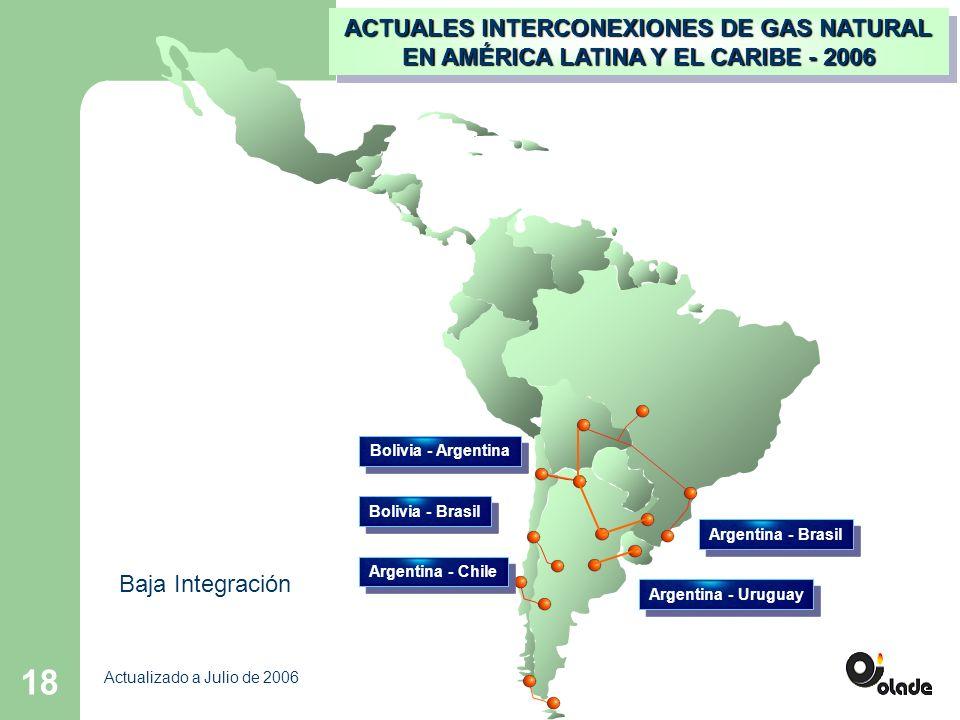 18 Bolivia - Argentina Argentina - Uruguay Argentina - Chile Bolivia - Brasil Argentina - Brasil ACTUALES INTERCONEXIONES DE GAS NATURAL EN AMÉRICA LATINA Y EL CARIBE - 2006 Actualizado a Julio de 2006 Baja Integración