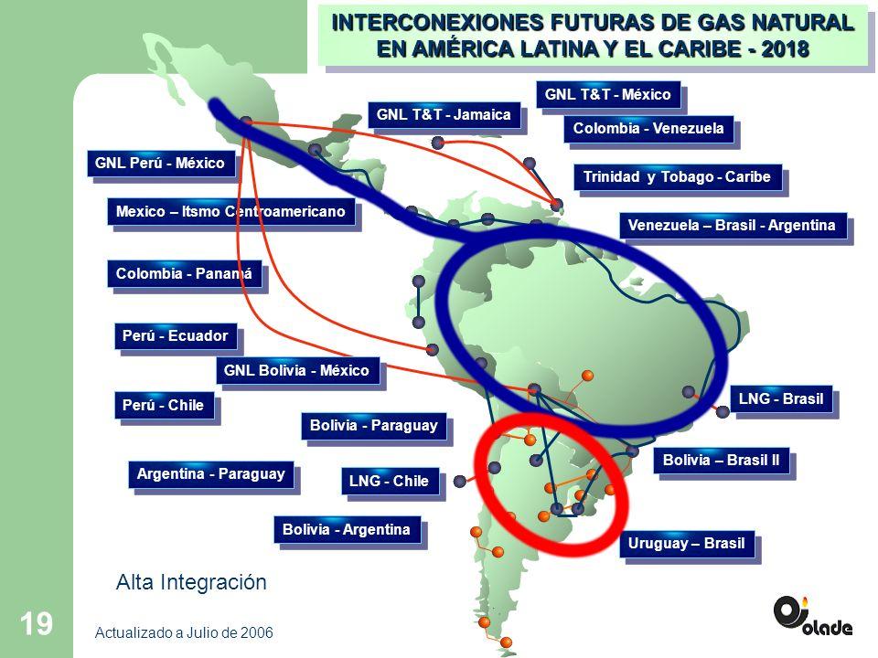 19.. Mexico – Itsmo Centroamericano Colombia - Venezuela Bolivia - Paraguay Argentina - Paraguay Venezuela – Brasil - Argentina Bolivia – Brasil II Bo