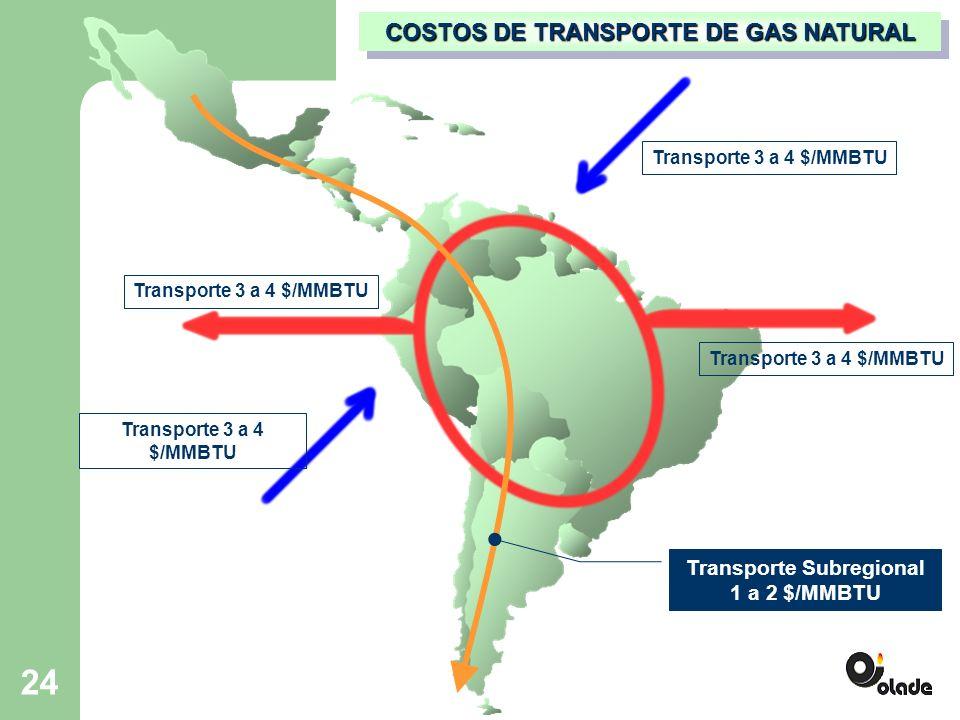 24 COSTOS DE TRANSPORTE DE GAS NATURAL Transporte 3 a 4 $/MMBTU Transporte Subregional 1 a 2 $/MMBTU