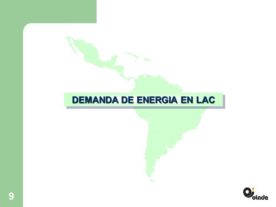9 DEMANDA DE ENERGIA EN LAC