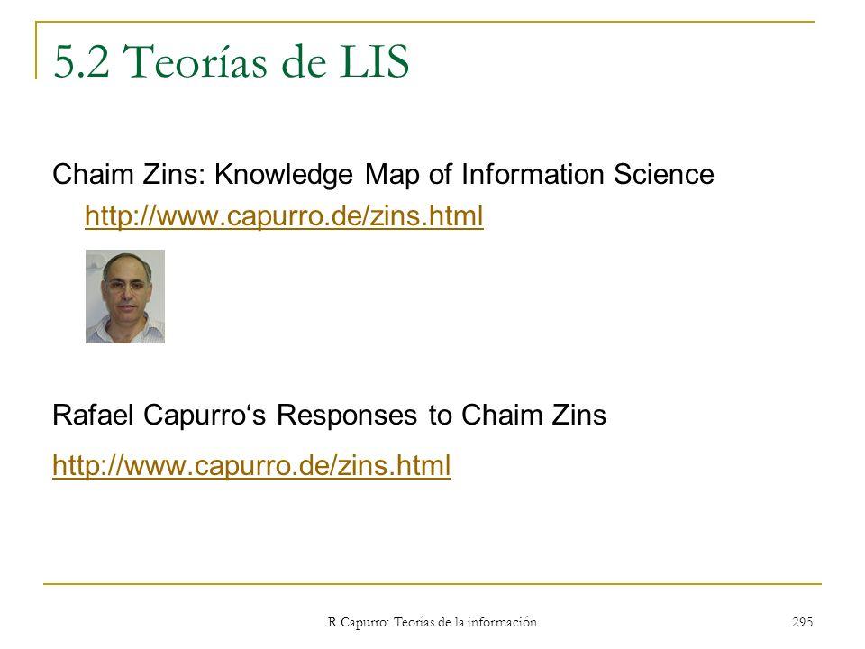R.Capurro: Teorías de la información 295 5.2 Teorías de LIS Chaim Zins: Knowledge Map of Information Science http://www.capurro.de/zins.html http://ww