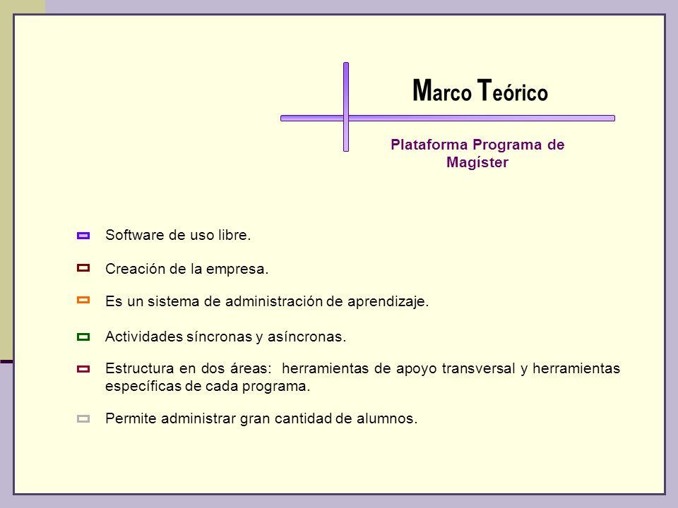 M arco T eórico Plataforma Programa de Magíster Software de uso libre. Creación de la empresa. Es un sistema de administración de aprendizaje. Activid