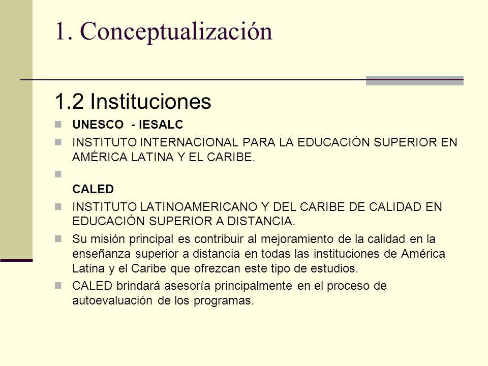 1. Conceptualización 1.2 Instituciones UNESCO - IESALC INSTITUTO INTERNACIONAL PARA LA EDUCACIÓN SUPERIOR EN AMÉRICA LATINA Y EL CARIBE. CALED INSTITU