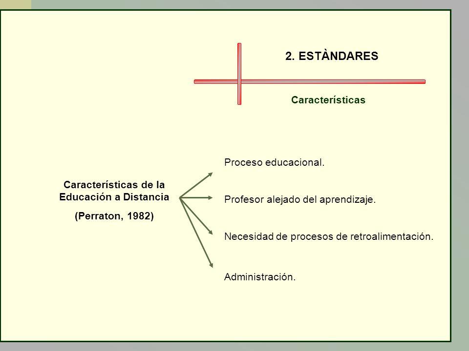 2. ESTÀNDARES Proceso educacional. Características de la Educación a Distancia (Perraton, 1982) Profesor alejado del aprendizaje. Necesidad de proceso