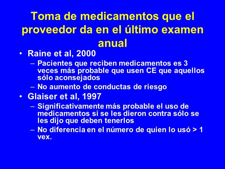 Toma de medicamentos que el proveedor da en el último examen anual Raine et al, 2000 –Pacientes que reciben medicamentos es 3 veces más probable que u