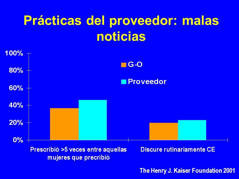 Prácticas del proveedor: malas noticias The Henry J. Kaiser Foundation 2001