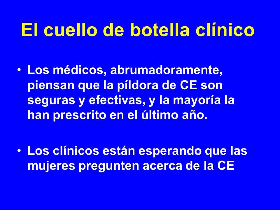El cuello de botella clínico Los médicos, abrumadoramente, piensan que la píldora de CE son seguras y efectivas, y la mayoría la han prescrito en el ú