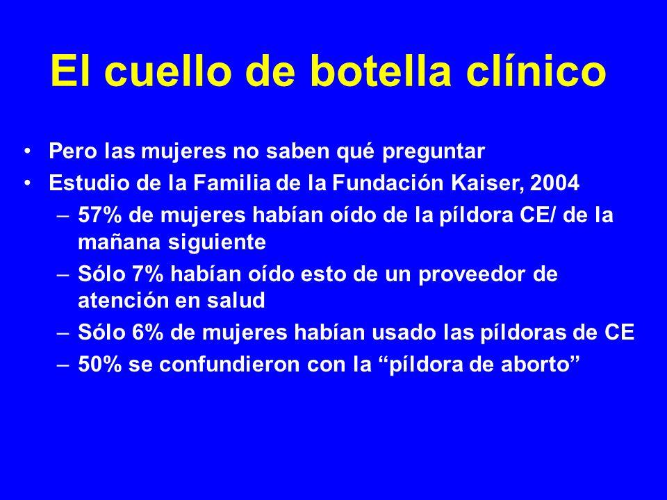 El cuello de botella clínico Pero las mujeres no saben qué preguntar Estudio de la Familia de la Fundación Kaiser, 2004 –57% de mujeres habían oído de