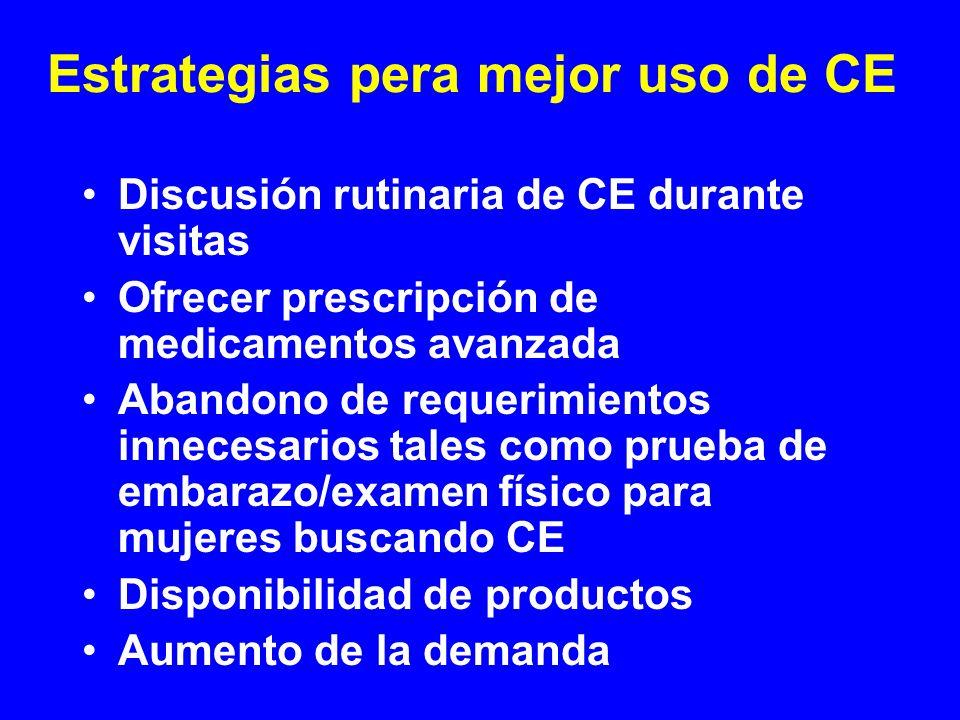Estrategias pera mejor uso de CE Discusión rutinaria de CE durante visitas Ofrecer prescripción de medicamentos avanzada Abandono de requerimientos in
