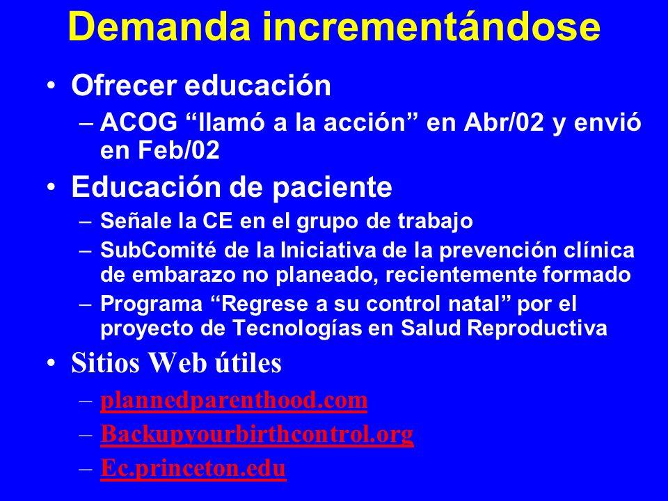 Demanda incrementándose Ofrecer educación –ACOG llamó a la acción en Abr/02 y envió en Feb/02 Educación de paciente –Señale la CE en el grupo de traba