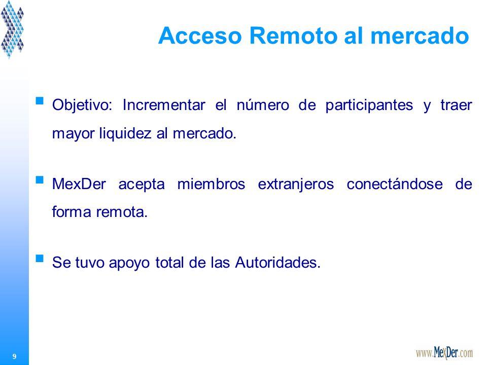 9 Acceso Remoto al mercado Objetivo: Incrementar el número de participantes y traer mayor liquidez al mercado.