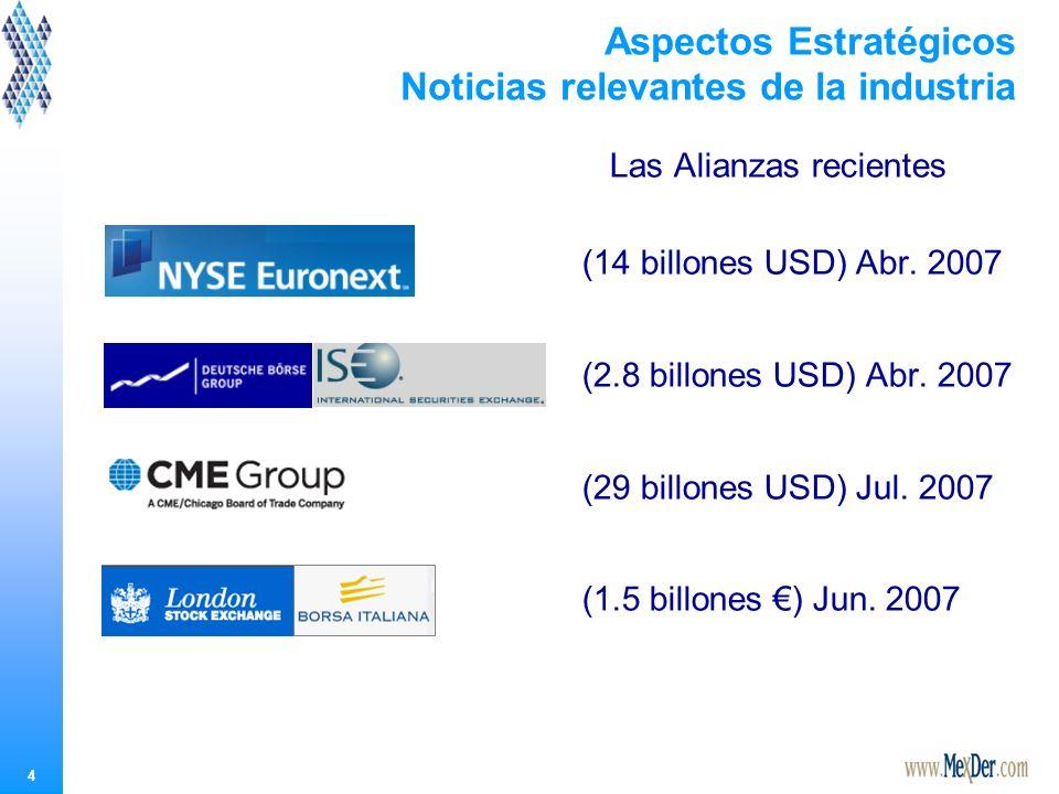 4 Aspectos Estratégicos Noticias relevantes de la industria Las Alianzas recientes (14 billones USD) Abr.