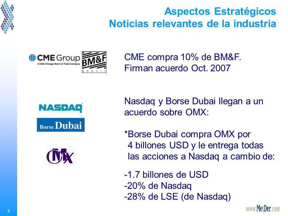 5 Aspectos Estratégicos Noticias relevantes de la industria CME compra 10% de BM&F.