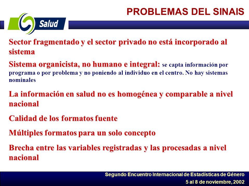 Segundo Encuentro Internacional de Estadísticas de Género 5 al 8 de noviembre, 2002 Sistema organicista, no humano e integral: Sistema organicista, no