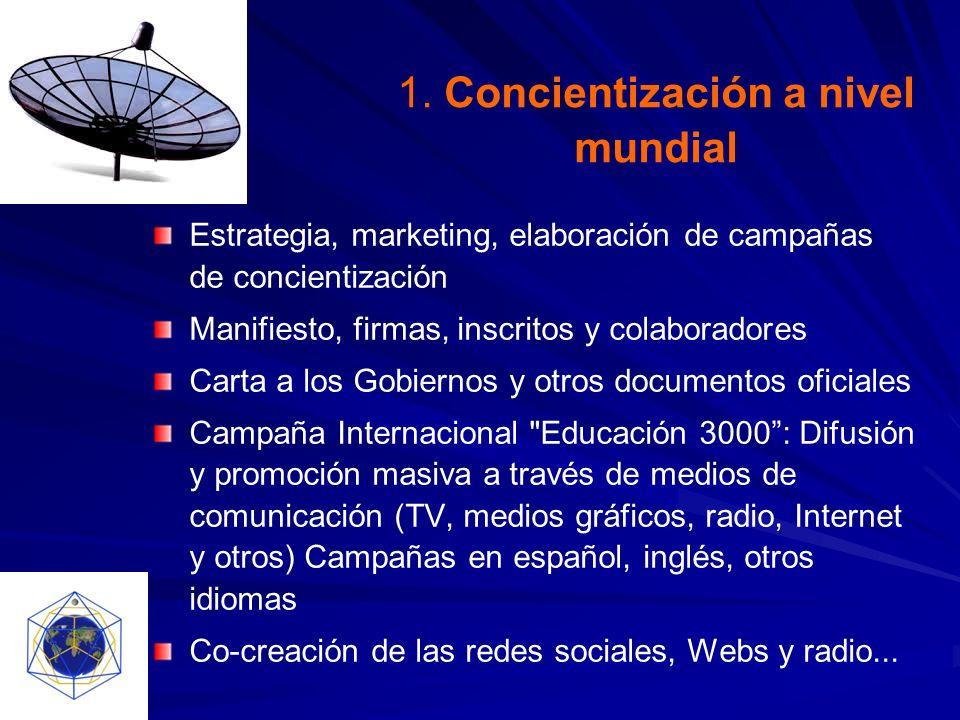 1. Concientización a nivel mundial Estrategia, marketing, elaboración de campañas de concientización Manifiesto, firmas, inscritos y colaboradores Car