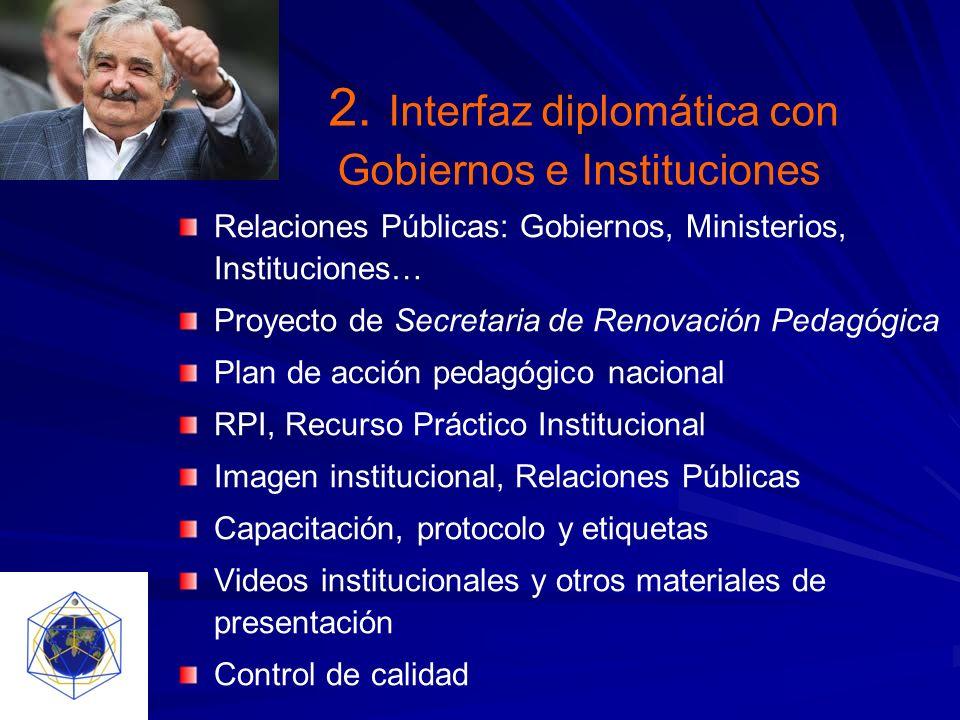 2. Interfaz diplomática con Gobiernos e Instituciones Relaciones Públicas: Gobiernos, Ministerios, Instituciones… Proyecto de Secretaria de Renovación