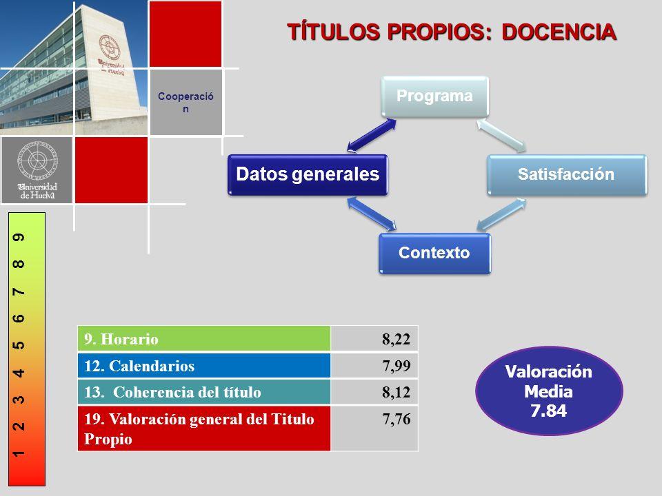 Cooperació n 248697135 9. Horario8,22 12. Calendarios7,99 13.
