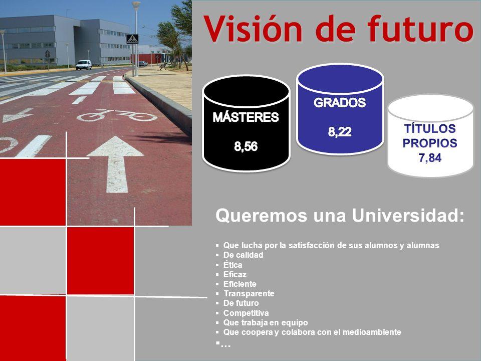 Visión de futuro Queremos una Universidad: Que lucha por la satisfacción de sus alumnos y alumnas De calidad Ética Eficaz Eficiente Transparente De futuro Competitiva Que trabaja en equipo Que coopera y colabora con el medioambiente …