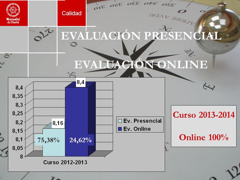 Calidad EVALUACIÓN PRESENCIAL EVALUACIÓN ONLINE 24,62%75,38% Curso 2013-2014 Online 100%
