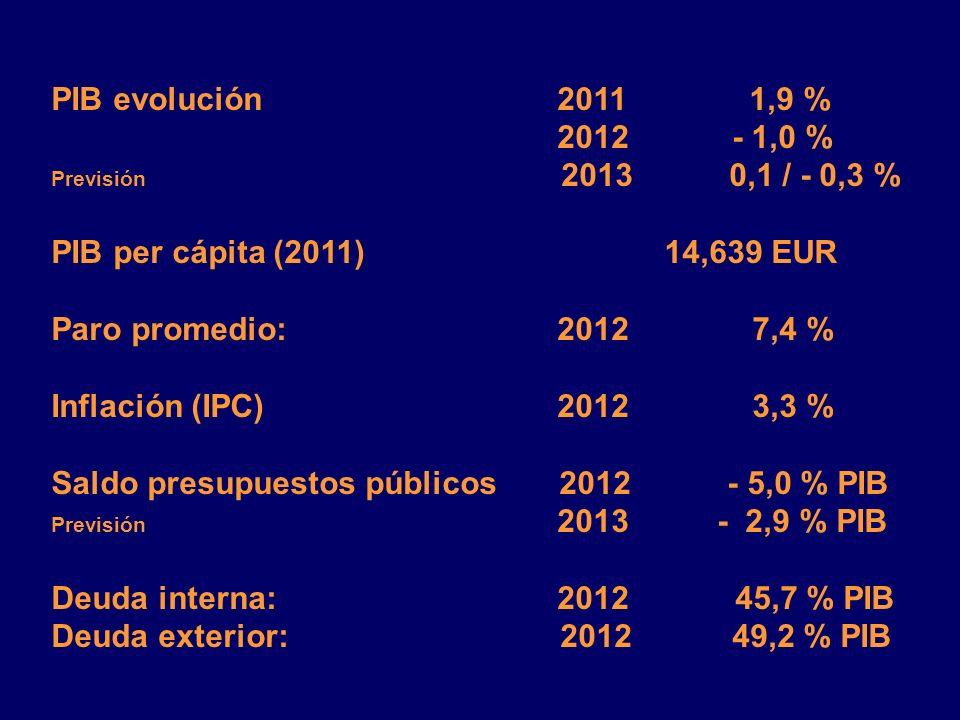 Algunos datos sobre la economía checa La República Checa - miembro de la Unión Europea desde 1.5.2004 (mercado común) La República Checa – un país ind