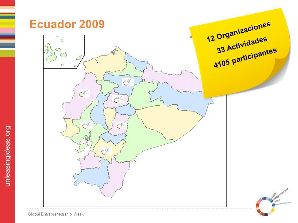 Global Entrepreneurship Week unleasingideas.org Ecuador 2009 12 Organizaciones 33 Actividades 4105 participantes