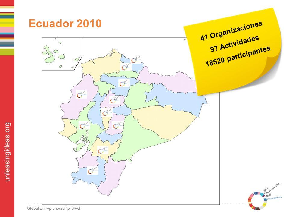Global Entrepreneurship Week unleasingideas.org Ecuador 2010 41 Organizaciones 97 Actividades 18520 participantes