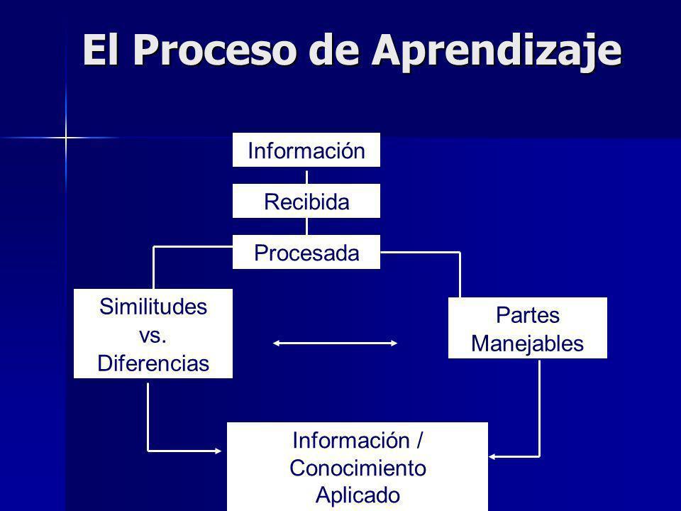 Copyright CSHI 2007 Aprendices Adultos ¿Qué motiva a los aprendices adultos.