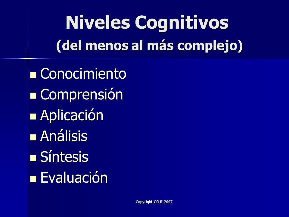 Copyright CSHI 2007 Tres Dominios del Aprendizaje Cognitivo Cognitivo Afectivo Afectivo Psicomotor Psicomotor