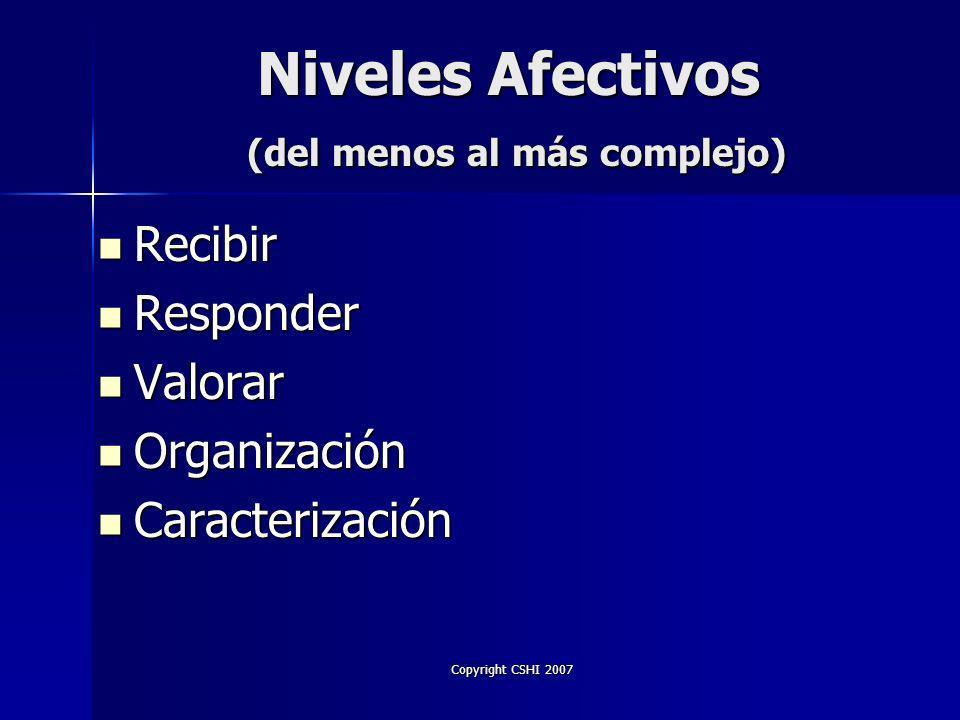Copyright CSHI 2007 Niveles Cognitivos (del menos al más complejo) Conocimiento Conocimiento Comprensión Comprensión Aplicación Aplicación Análisis Análisis Síntesis Síntesis Evaluación Evaluación
