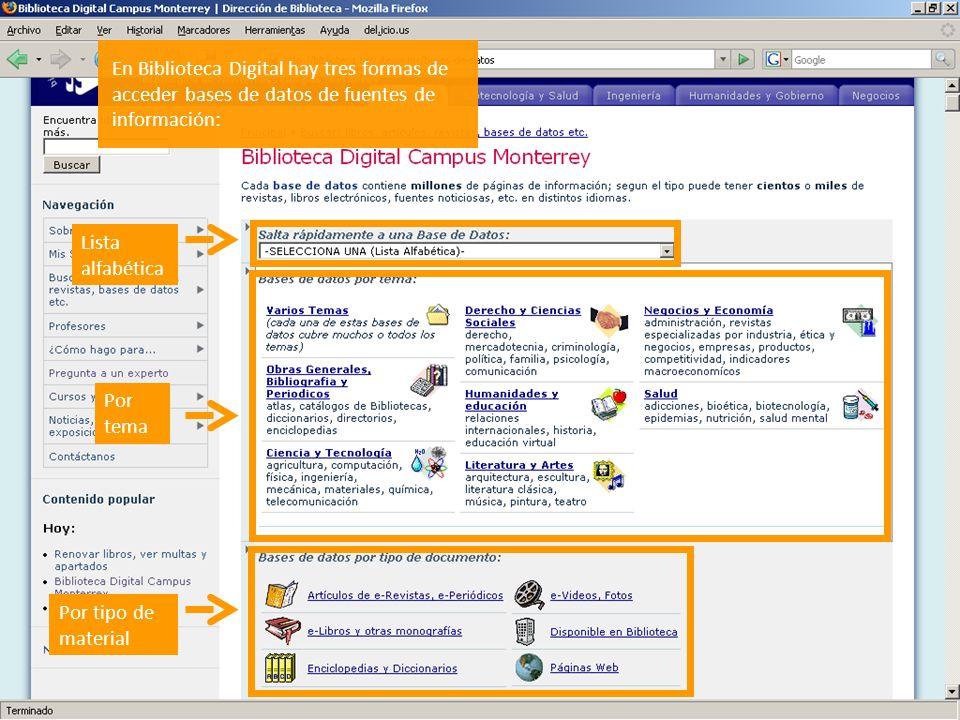 En Biblioteca Digital hay tres formas de acceder bases de datos de fuentes de información: Lista alfabética Por tema Por tipo de material