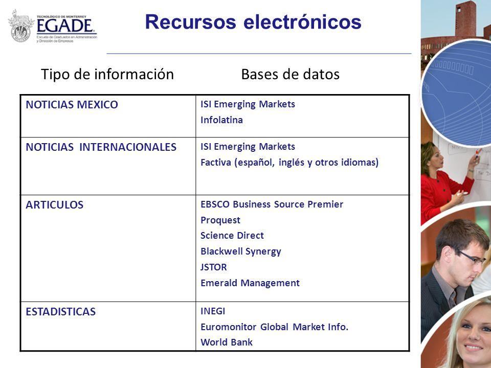 Recursos electrónicos NOTICIAS MEXICO ISI Emerging Markets Infolatina NOTICIAS INTERNACIONALES ISI Emerging Markets Factiva (español, inglés y otros i