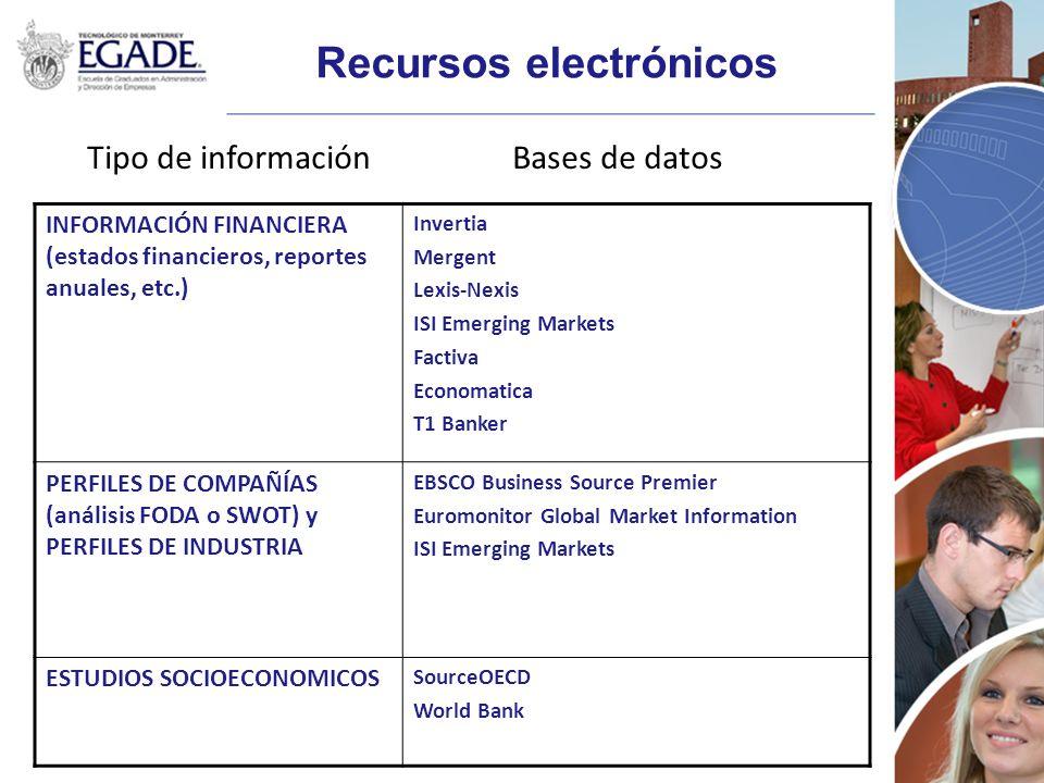 Recursos electrónicos INFORMACIÓN FINANCIERA (estados financieros, reportes anuales, etc.) Invertia Mergent Lexis-Nexis ISI Emerging Markets Factiva E