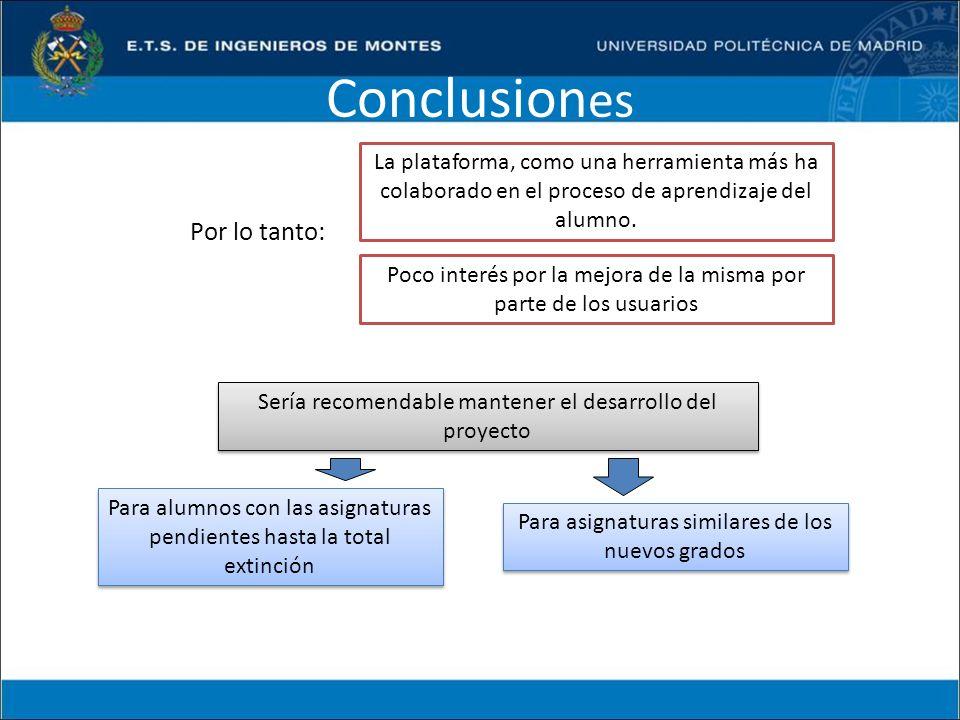 Conclusion es La plataforma, como una herramienta más ha colaborado en el proceso de aprendizaje del alumno. Poco interés por la mejora de la misma po