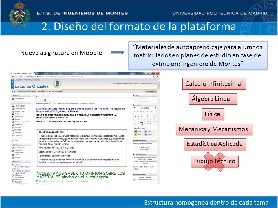 2. Diseño del formato de la plataforma Nueva asignatura en Moodle Materiales de autoaprendizaje para alumnos matriculados en planes de estudio en fase