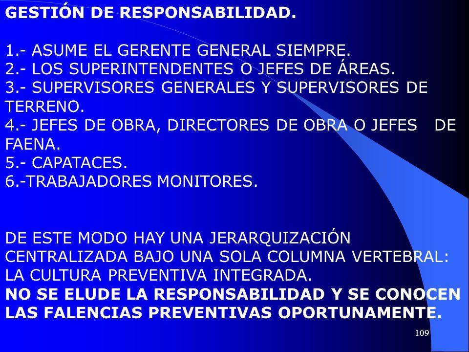 GESTIÓN DE RESPONSABILIDAD. 1.- ASUME EL GERENTE GENERAL SIEMPRE. 2.- LOS SUPERINTENDENTES O JEFES DE ÁREAS. 3.- SUPERVISORES GENERALES Y SUPERVISORES
