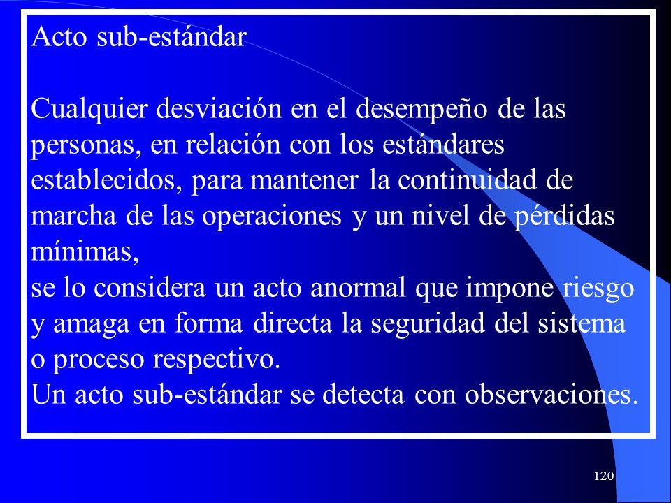 Acto sub-estándar Cualquier desviación en el desempeño de las personas, en relación con los estándares establecidos, para mantener la continuidad de m