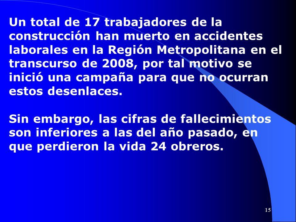 Un total de 17 trabajadores de la construcción han muerto en accidentes laborales en la Región Metropolitana en el transcurso de 2008, por tal motivo