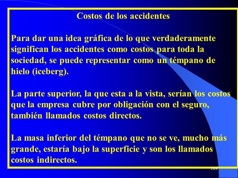Costos de los accidentes Para dar una idea gráfica de lo que verdaderamente significan los accidentes como costos para toda la sociedad, se puede repr
