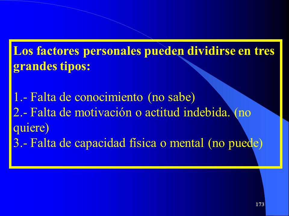 Los factores personales pueden dividirse en tres grandes tipos: 1.- Falta de conocimiento (no sabe) 2.- Falta de motivación o actitud indebida. (no qu