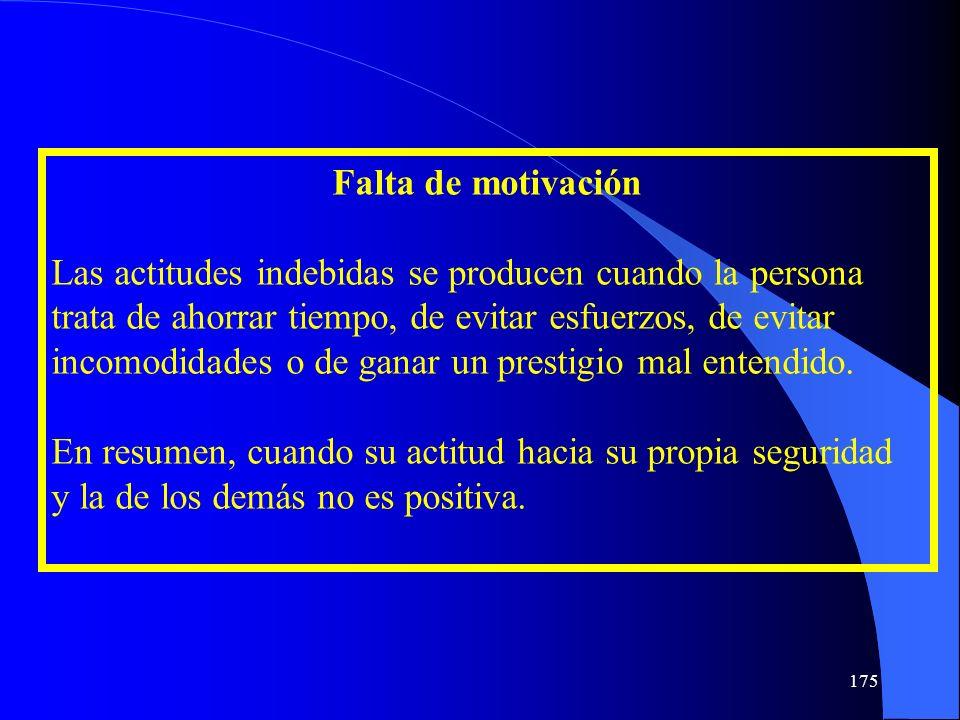 Falta de motivación Las actitudes indebidas se producen cuando la persona trata de ahorrar tiempo, de evitar esfuerzos, de evitar incomodidades o de g