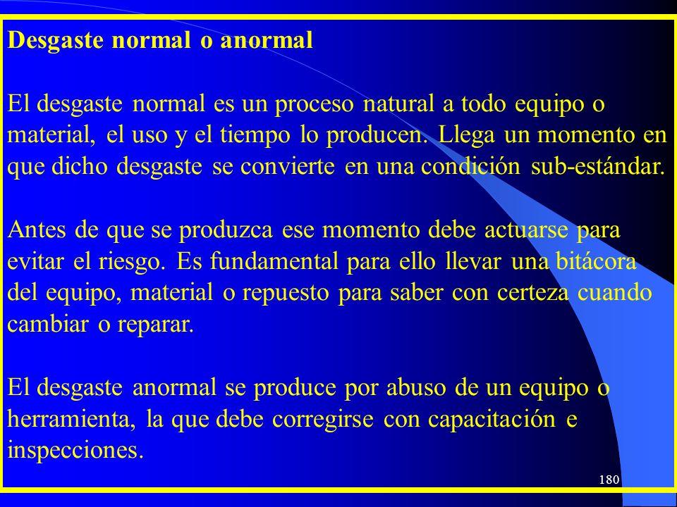 Desgaste normal o anormal El desgaste normal es un proceso natural a todo equipo o material, el uso y el tiempo lo producen. Llega un momento en que d
