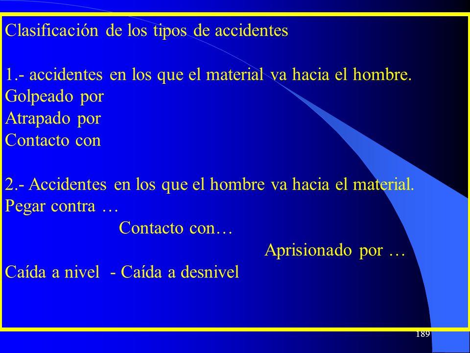 Clasificación de los tipos de accidentes 1.- accidentes en los que el material va hacia el hombre. Golpeado por Atrapado por Contacto con 2.- Accident